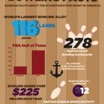 infographic-conrad
